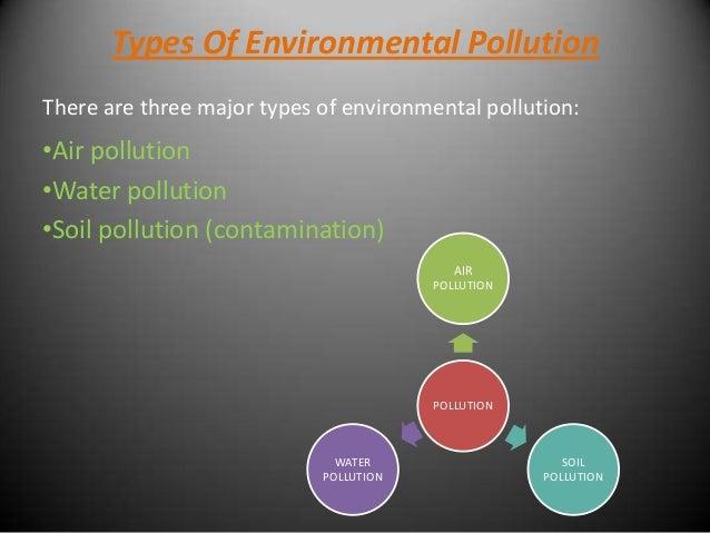 Environmental pollution Slide 3