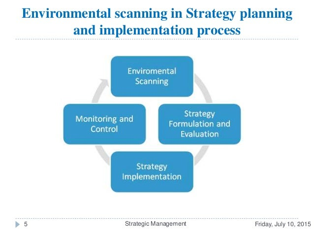 aspects of environmental scanning