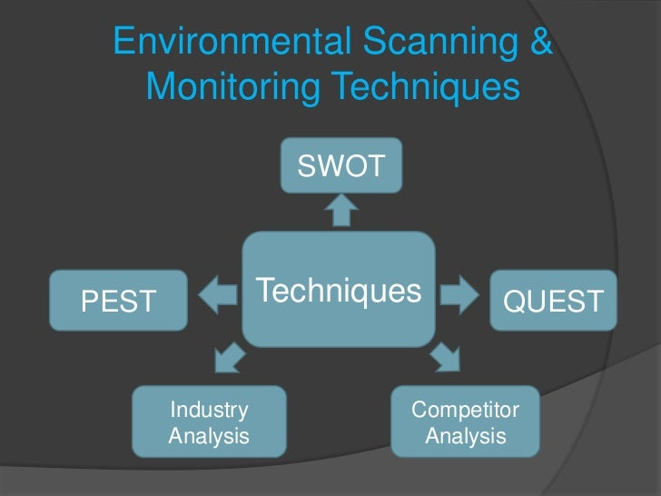 environmental scanning What is an environmental scan here's a definition i like: environmental scanning is the internal communication of external information about issues that.