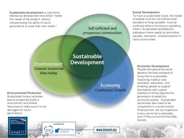 Learn About Sustainability
