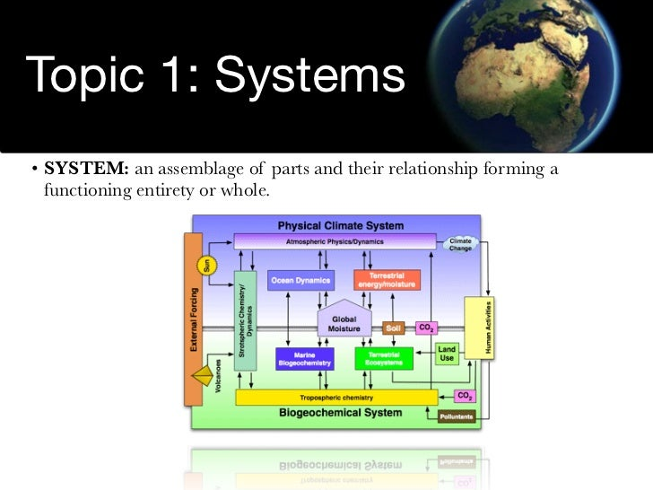 Topic 1: Systems • SYSTEM: an assemblage of parts and their relationship forming a   functioning entirety or whole.