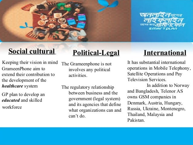 grameenphone internal environment analysis Company profile  you are in: you are here bkash app » company profile bkash limited, a subsidiary of brac bank, started as a joint venture between brac.