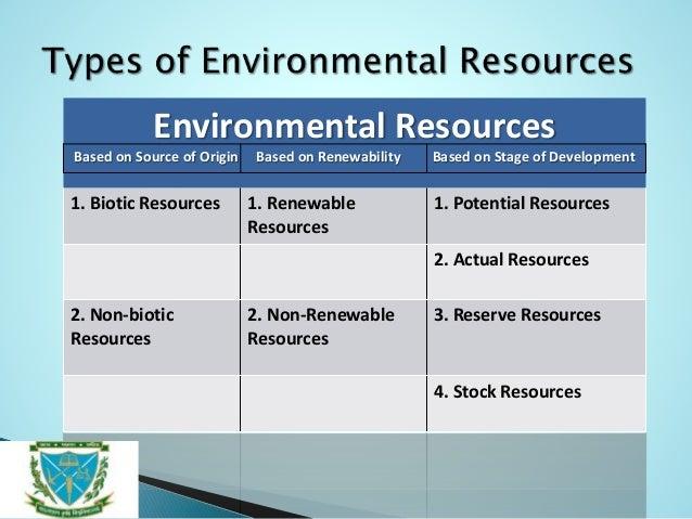 economic growth environmental sustainability Environmental sustainability and economic growth: evidence from some developing countries ahmad jafari samimi 1, saman ghaderi 2, mohiddin ahmadpour 3.