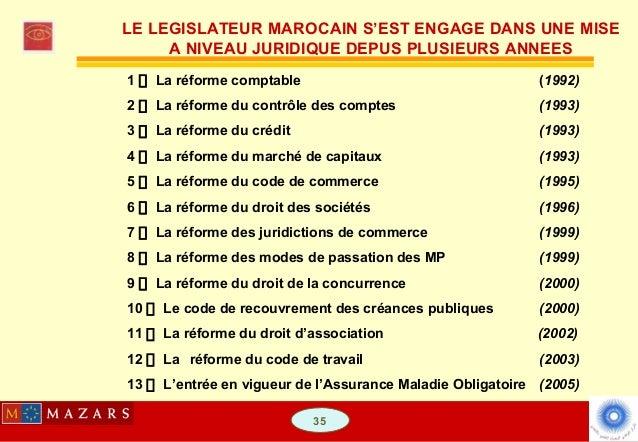 code de recouvrement des creances publiques maroc pdf