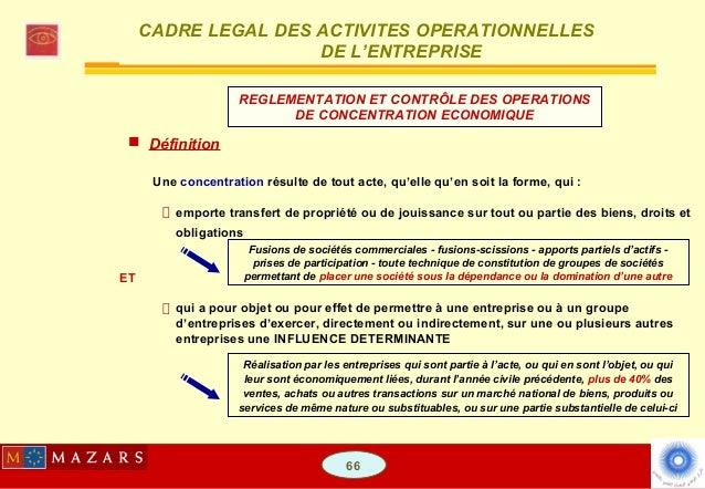 Environnement de l 39 entreprise au maroc - Acte de propriete definition ...