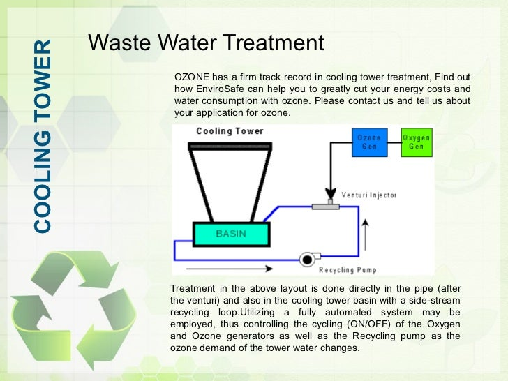 water treatment process essay Waste water treatment  equivalent when the updated biological treatment process at the petite californie (sud loire) purifi cation plant comes into service (at .