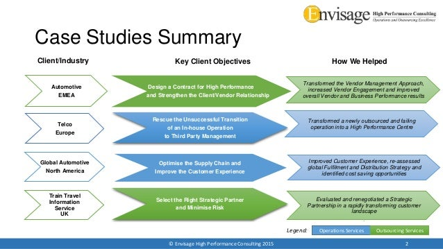 Case Study Interview Questions   Management Consulting Prep
