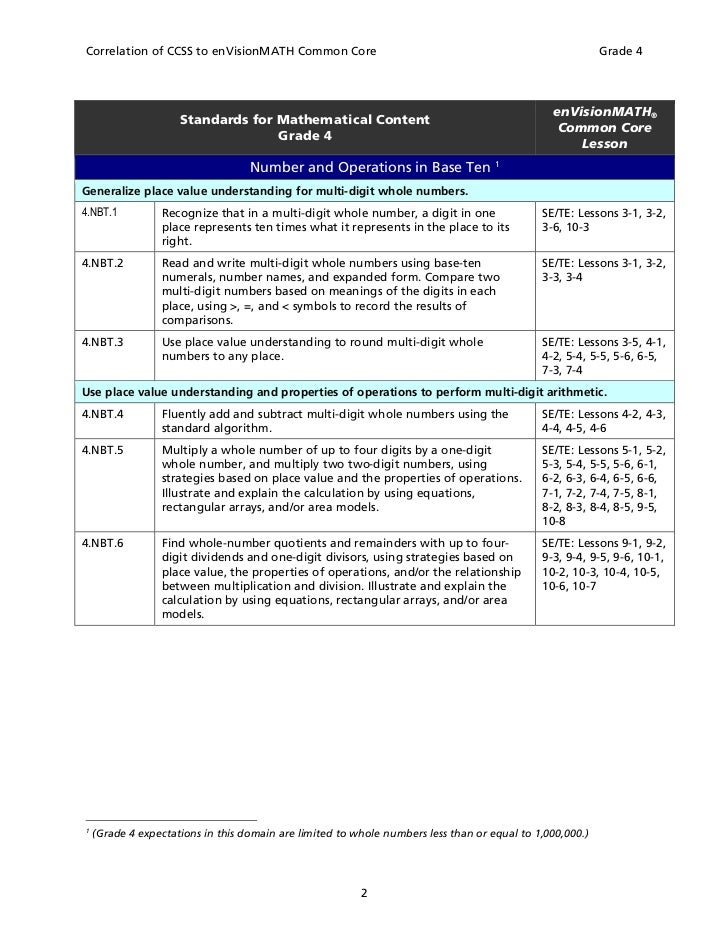 envision math common core – Envision Math 5th Grade Worksheets
