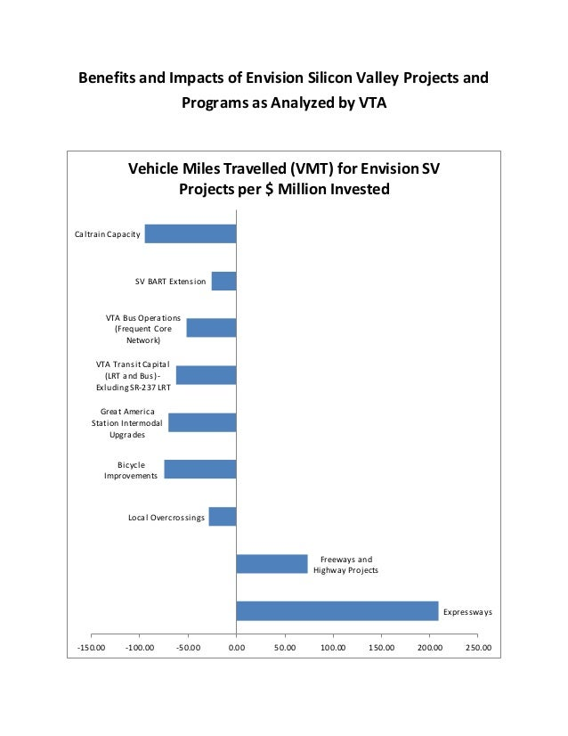 Envision Silicon Valley Project Analysis