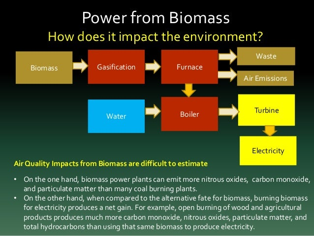 Environmental Impacts of Electricity Production