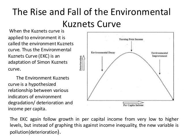 The environmental kuznets curve for sulphur