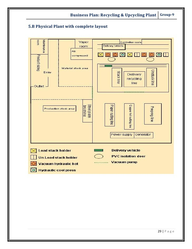business operational plan pdf