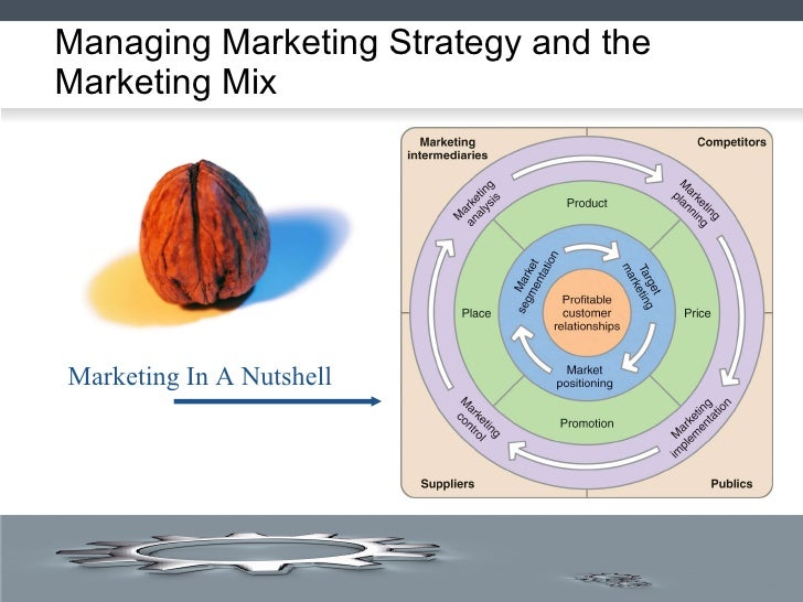 strategy of mkt Only chief outsider cmos provide c-level brand strategy consulting, market positioning work, and clear differentiation strategies for pricing optimization.