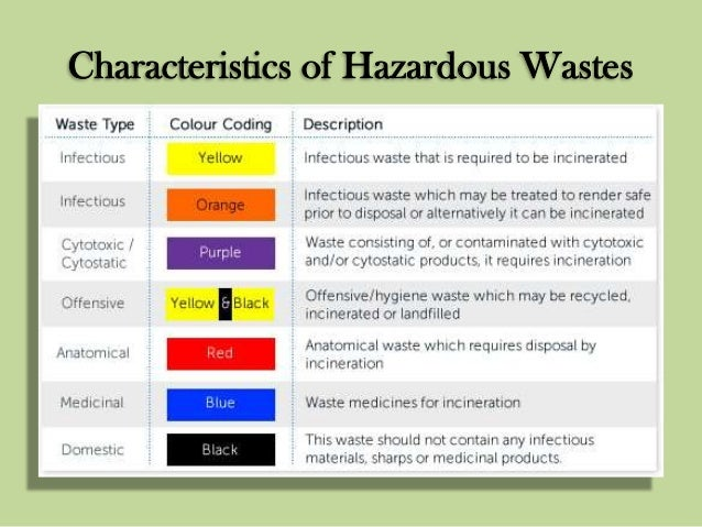 the characteristics of chlorofluorocarbons an environmental hazard Environmental hazards usually have defined or common characteristics including their tendency to be rapid onset events meaning they occur with a short warning time.