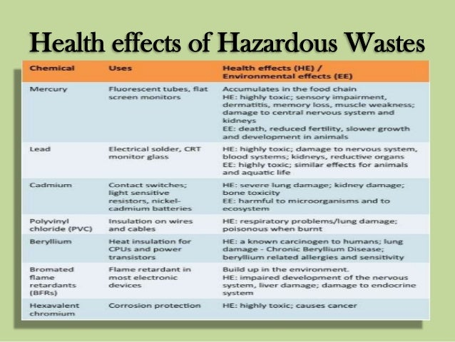 the impact of environmental toxicants on Agency for toxic substances and disease registry division of health assessment and consultation  health efects of chemical exposure   for more information about the health efects of.