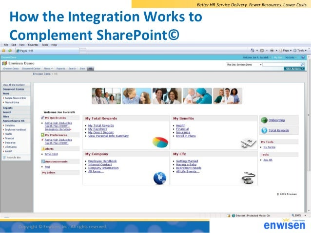 creating an effective hr portal in sharepoint