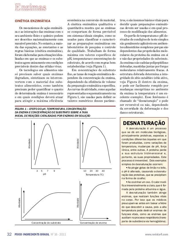 Cinética enzimática Os mecanismos de ação enzimáti- ca e as interações das enzimas com o seu ambiente físico e químico pod...