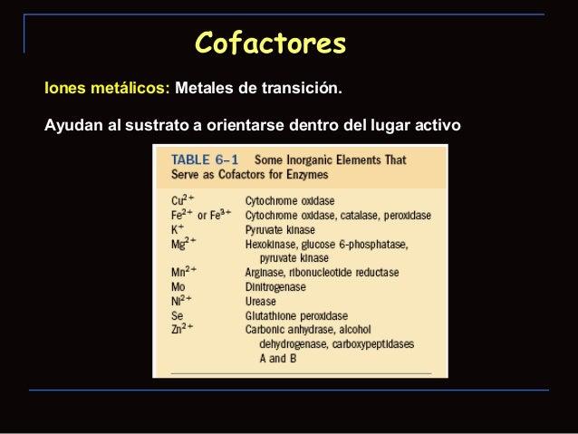 VITAMINAS FUNCIONES Enfermedades carencialesC (acidoC (acidoascsrbico)ascsrbico)Coenzima de algunas peptidasas. Interviene...