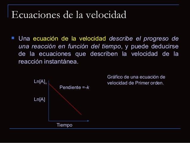 Representaciones de Lineweaver-Burk La ecuación de Michaelis-Menten, cuya gráfica es unahipérbola puede reordenarse obten...