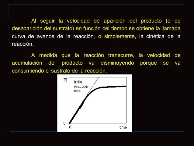 Representación de Lineweaver-Burk-1/ Km1[S]1V1/VmáxPendiente = Km/Vmax•Si una enzima obedece lacinética de Michaelis-Mente...