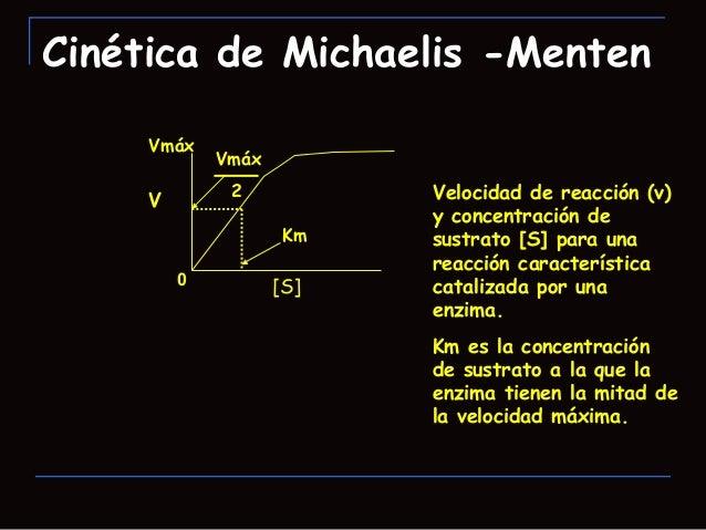 Factores que afectan la velocidad deReacción Concentración del sustrato Tasa o Velocidad de una reacción: número de molé...