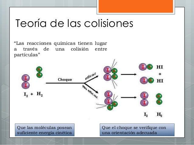 """Teoría de las colisiones """"Las reacciones químicas tienen lugar a través de una colisión entre partículas"""" Que las molécula..."""