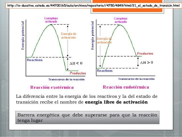 La diferencia entre la energía de los reactivos y la del estado de transición recibe el nombre de energía libre de activac...