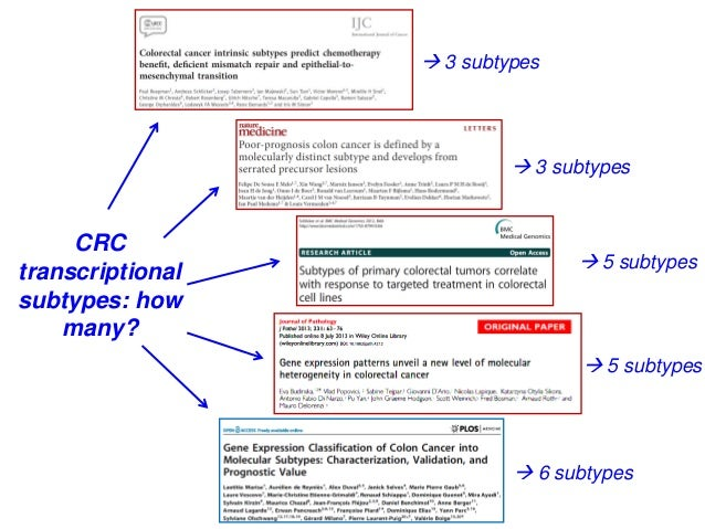  5 subtypes  3 subtypes CRC transcriptional subtypes: how many?  3 subtypes  5 subtypes  6 subtypes