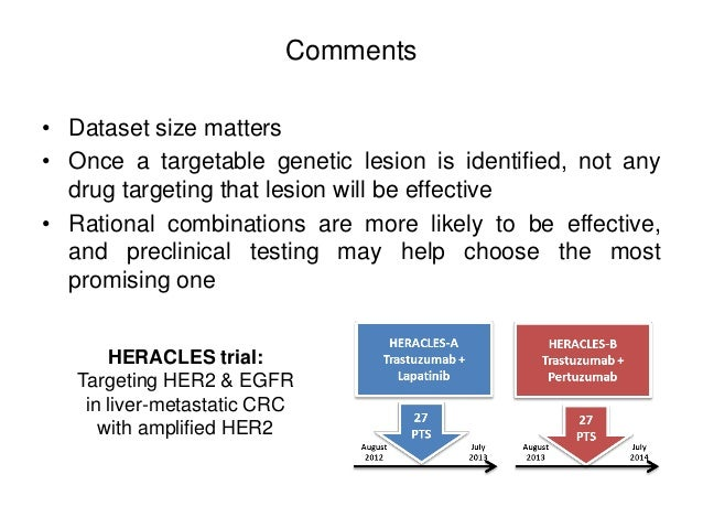 Comments • Dataset size matters • Once a targetable genetic lesion is identified, not any drug targeting that lesion will ...