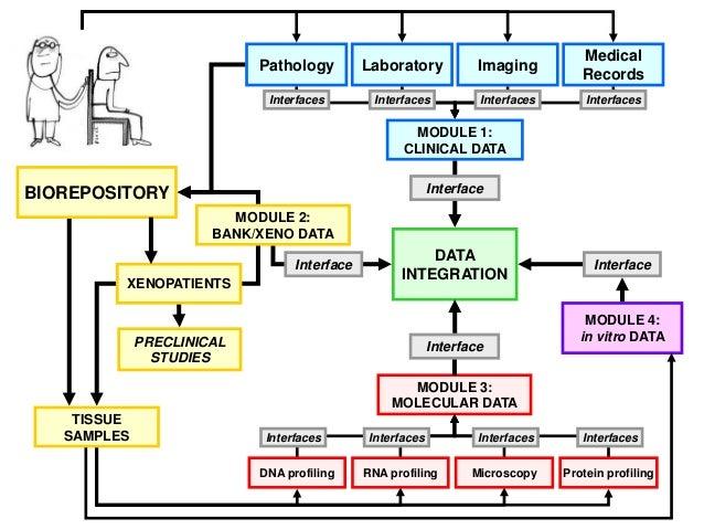 The Genomic Data Flood
