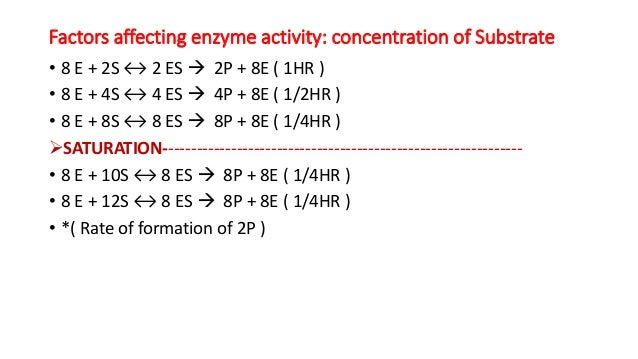 factors affecting the rate of enzyme activity essay Living organisms without enzymes, these reactions take place at a rate far too slow for the pace of metabolism factors affecting enzyme activity.