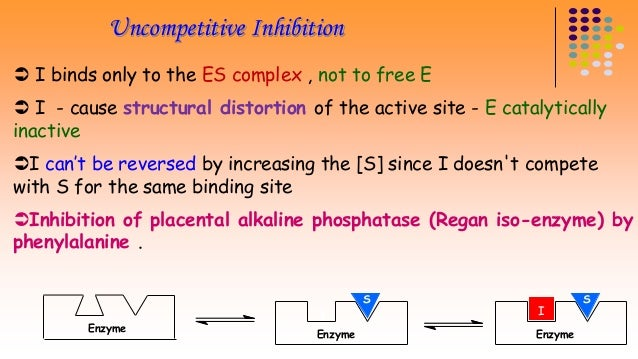 Uncompetitive Inhibition   I binds only to the ES complex , not to free E   I - cause structural distortion of the activ...
