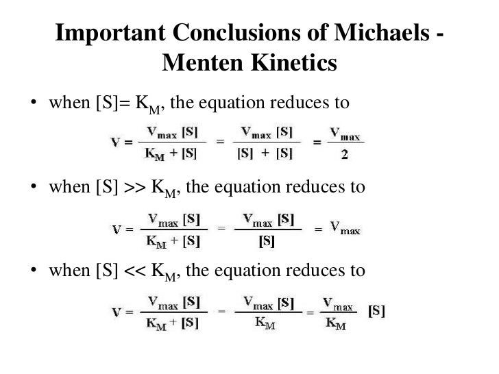 Y Intercept Definition Enzyme kinetics