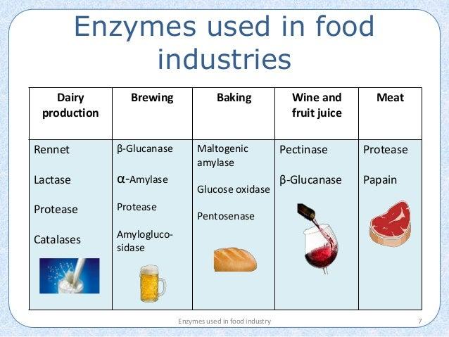 Enzymes in food industry