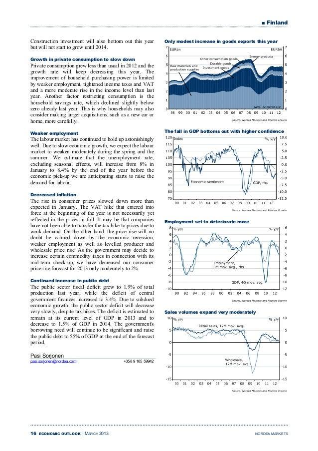 Investor positivt till varldsekonomin