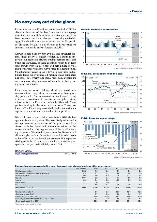 Varldsbanken spar minskad tillvaxt 2