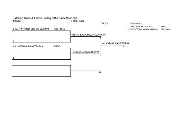 Eo 2014 results 010314