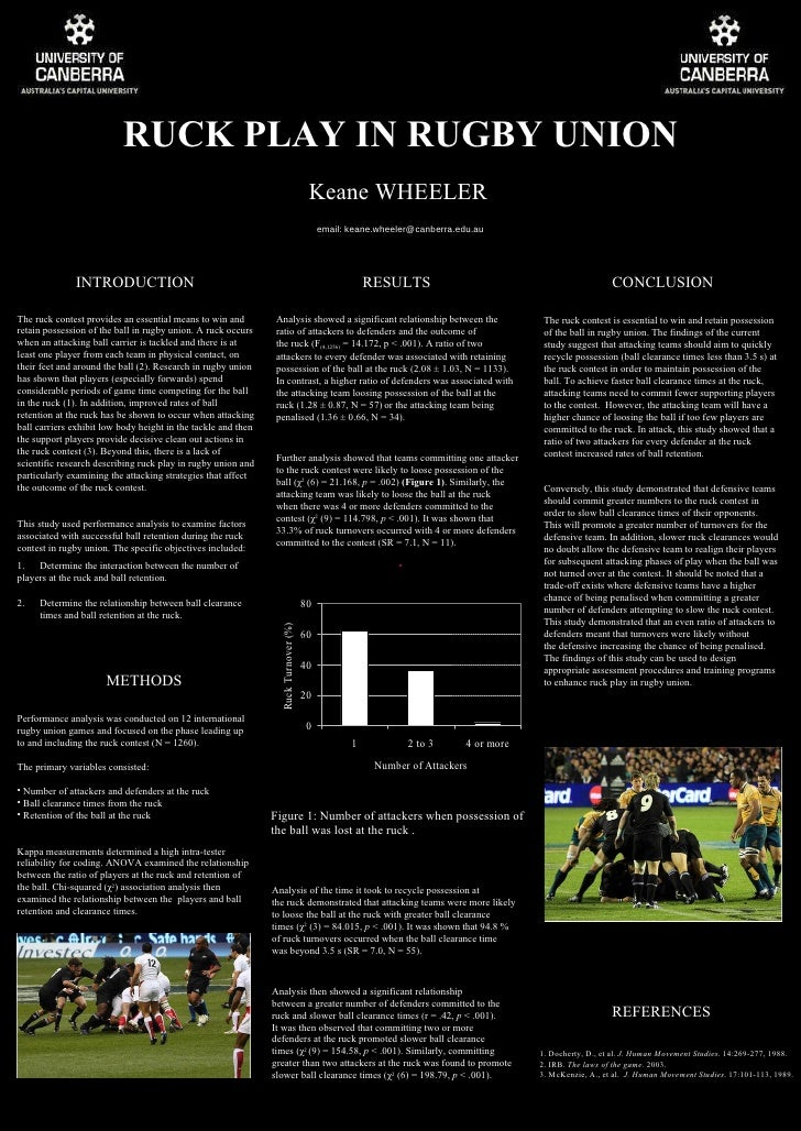 RUCK PLAY IN RUGBY UNION Keane WHEELER   email: keane.wheeler@canberra.edu.au INTRODUCTION The ruck contest provides an es...