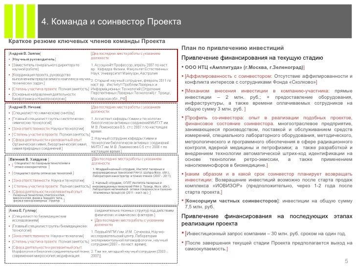 4. Команда и соинвестор ПроектаКраткое резюме ключевых членов команды Проекта                                             ...