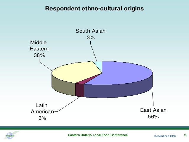 """3 cultures research assignment For this research project, you will analyze """"where edges meet"""" (fadiman) in a cultural sense you should take one particular topic, idea, concept, ritual, etc and analyze through two different cultural lenses."""