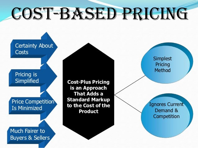 1)Variable cost pricing: Marginal or incremental cost of producing goods charged Sell products abroad at lower net price...