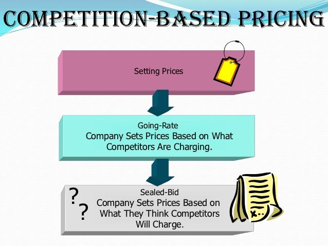 Pricing StrategiesCompanies face many problems in setting their prices.  Standard pricing methods such as  uniform prici...