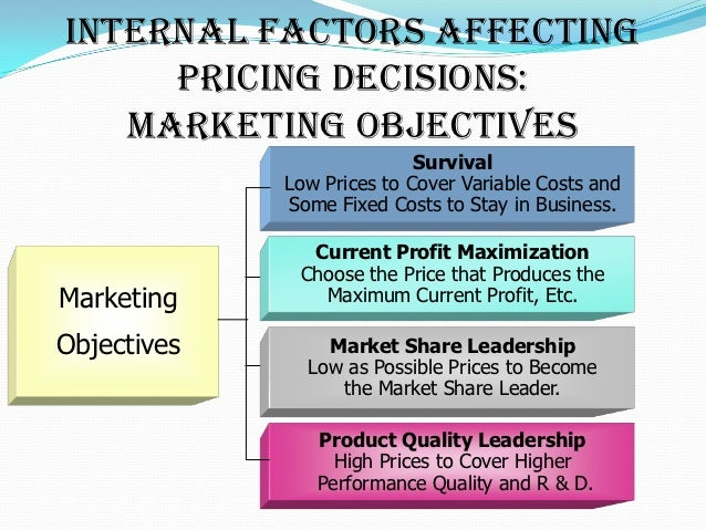 Types of Cost Factors that Affect Pricing Decisions        Fixed Costs                         Variable Costs        (Over...
