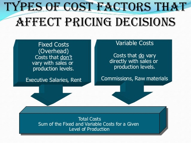 DETERMINING DEMAND1.   Unique value effect. Buyers are less price-sensitive when the product is more unique.2. Substitute ...