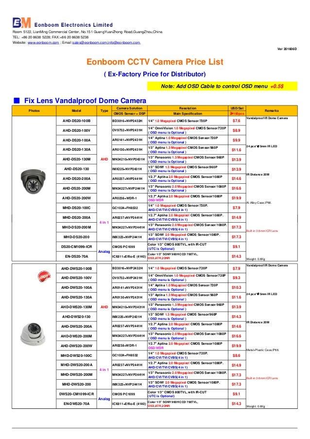 """Camera Solution Resolution USD/Set CMOS Sensor + DSP Main Specification ≥100pcs AHD-DS20-100B BD3016+NVP2432H 1/4"""" 1.0 Meg..."""