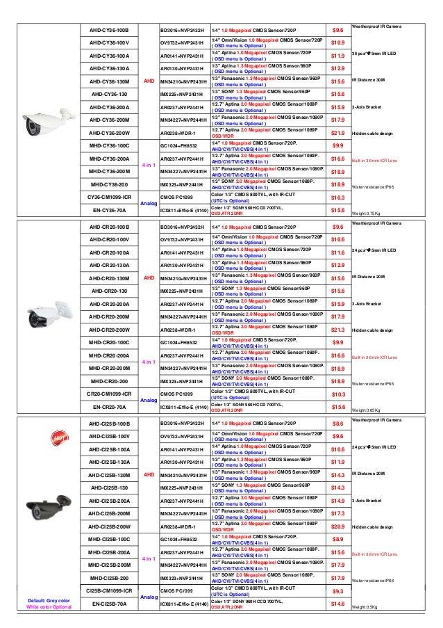 """AHD-CY36-100B BD3016+NVP2432H 1/4"""" 1.0 Megapixel CMOS Sensor/720P $9.6 AHD-CY36-100V OV9732+NVP2431H 1/4"""" OmniVision 1.0 M..."""