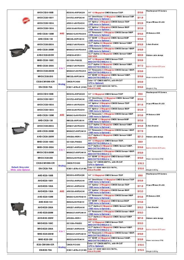 """AHD-CS30-100B BD3016+NVP2432H 1/4"""" 1.0 Megapixel CMOS Sensor/720P $10.6 AHD-CS30-100V OV9732+NVP2431H 1/4"""" OmniVision 1.0 ..."""