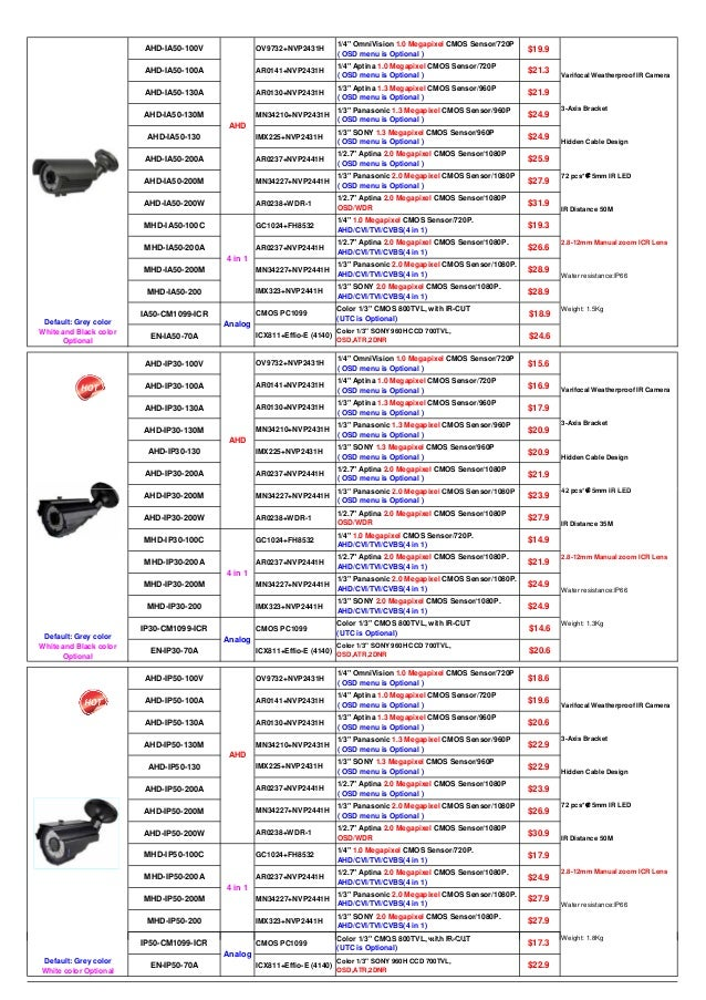 Latest AHD/MHD Pricelist - Mid-year promotion