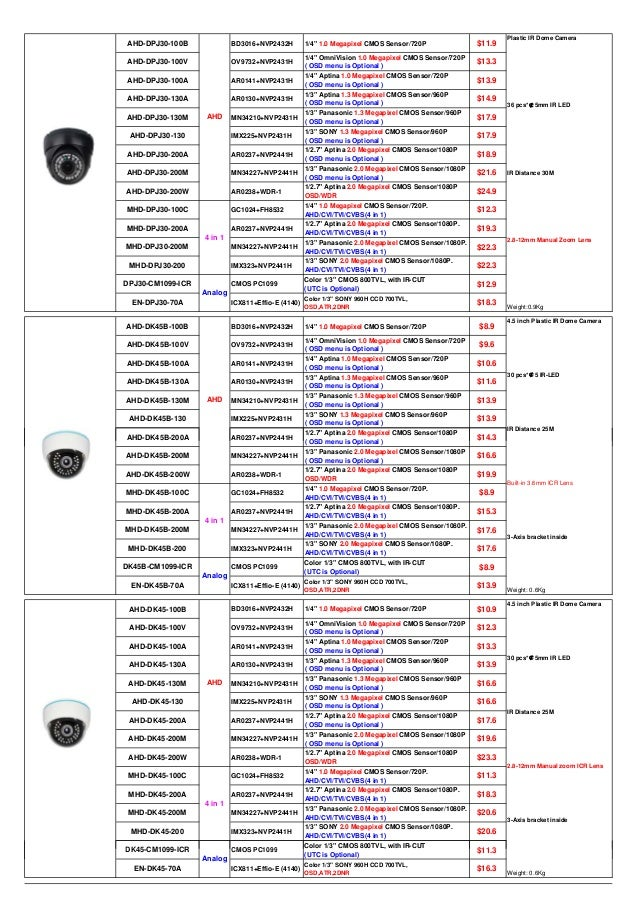 "AHD-DPJ30-100B BD3016+NVP2432H 1/4"" 1.0 Megapixel CMOS Sensor/720P $11.9 AHD-DPJ30-100V OV9732+NVP2431H 1/4"" OmniVision 1...."