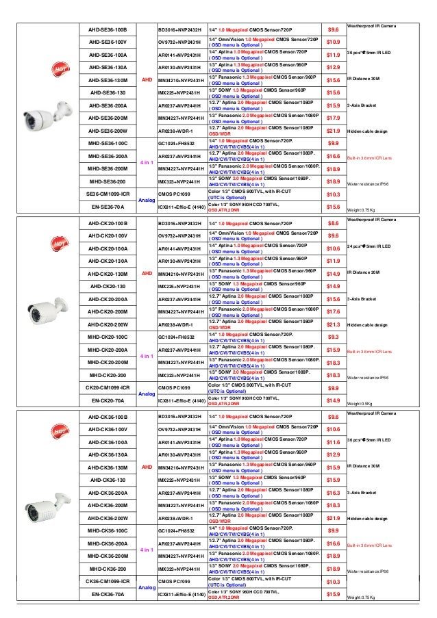 "AHD-SE36-100B BD3016+NVP2432H 1/4"" 1.0 Megapixel CMOS Sensor/720P $9.6 AHD-SE36-100V OV9732+NVP2431H 1/4"" OmniVision 1.0 M..."